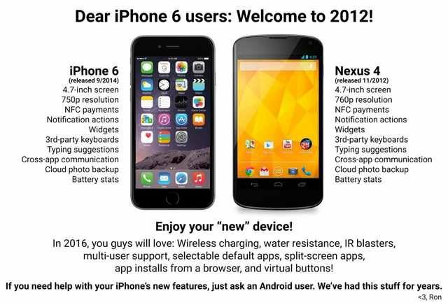 iPhone 6 vs Nexus 4....notate somiglianze? Fonte: http://www.melablog.it