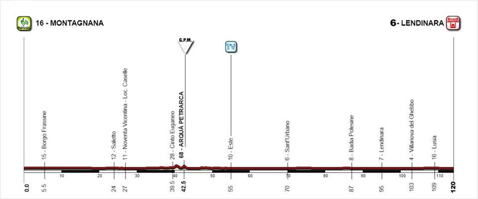 (Il percorso della 3^ tappa, in programma il 4 luglio, con partenza da Montagnana e arrivo a Lendinara)